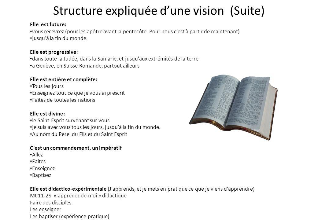 Structure expliquée d'une vision (Suite)
