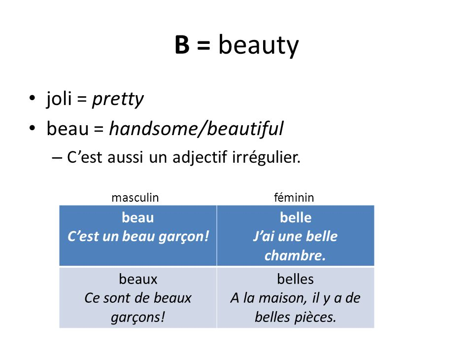 B = beauty joli = pretty beau = handsome/beautiful