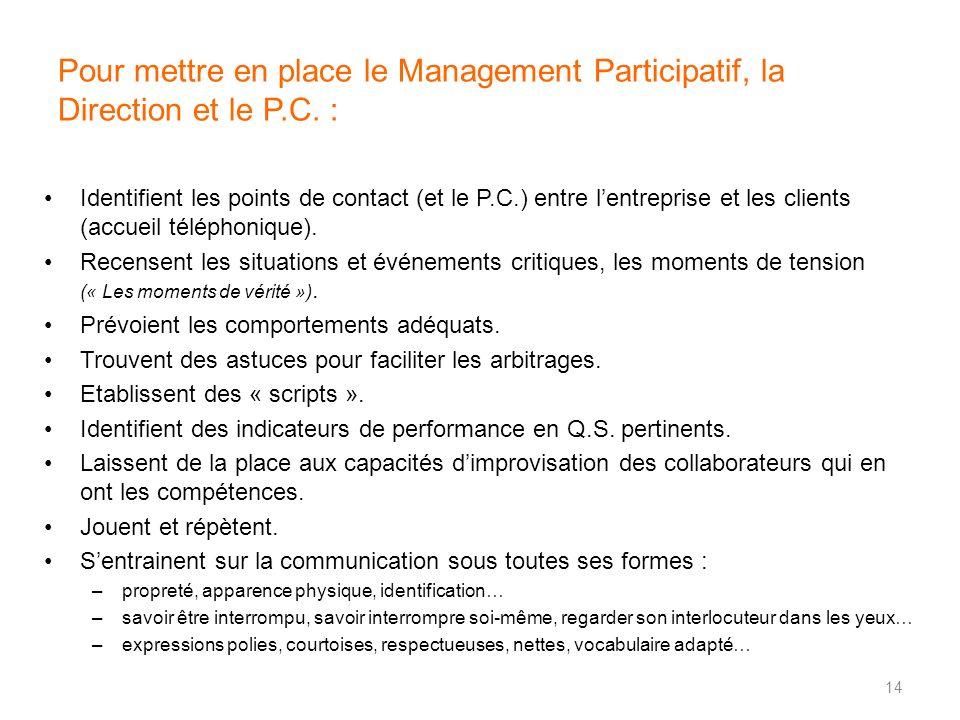 Pour mettre en place le Management Participatif, la Direction et le P