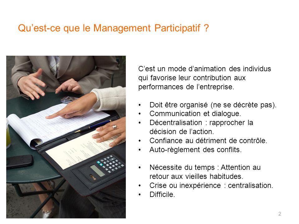 Qu'est-ce que le Management Participatif