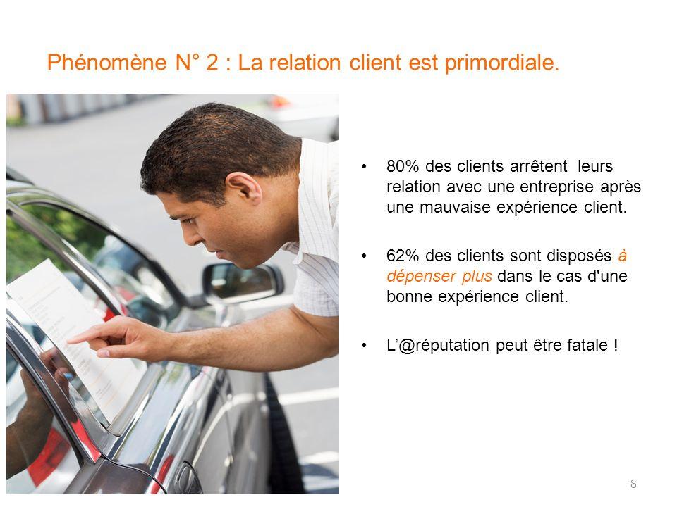 Phénomène N° 2 : La relation client est primordiale.