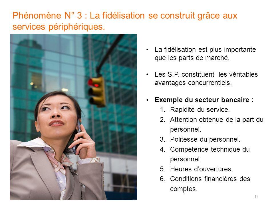 Phénomène N° 3 : La fidélisation se construit grâce aux services périphériques.