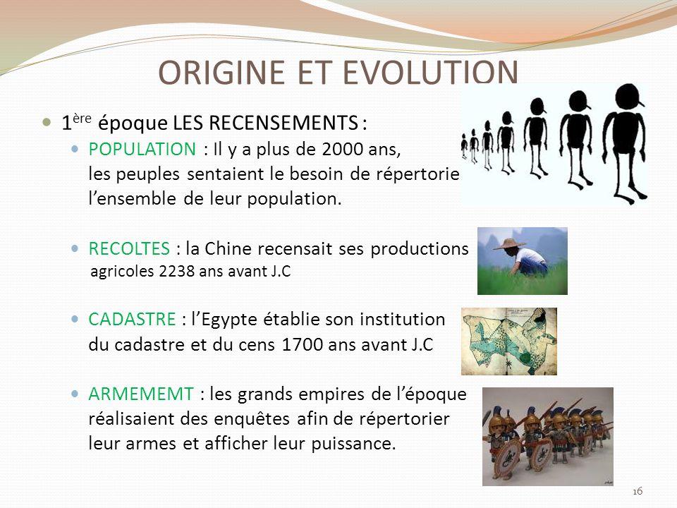 ORIGINE ET EVOLUTION 1ère époque LES RECENSEMENTS :