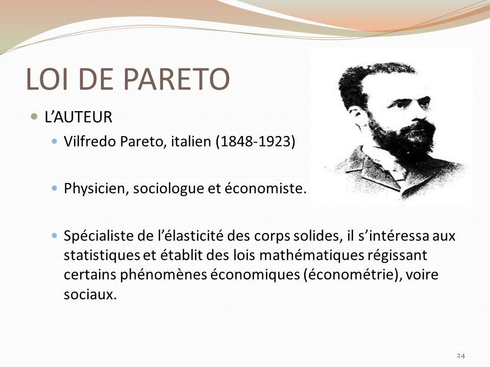 LOI DE PARETO L'AUTEUR Vilfredo Pareto, italien (1848-1923)