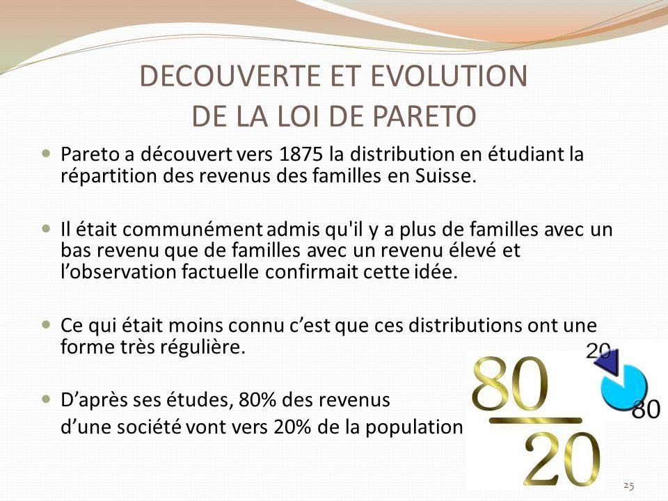 DECOUVERTE ET EVOLUTION DE LA LOI DE PARETO