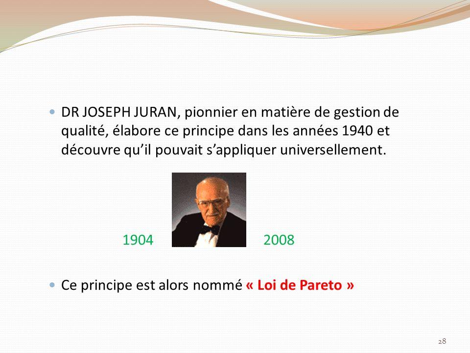 DR JOSEPH JURAN, pionnier en matière de gestion de qualité, élabore ce principe dans les années 1940 et découvre qu'il pouvait s'appliquer universellement.
