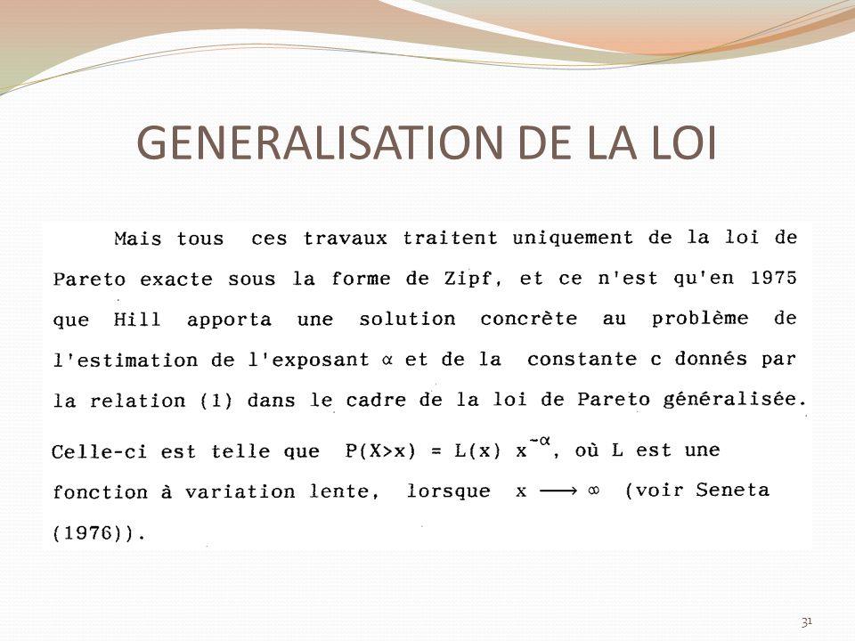 GENERALISATION DE LA LOI