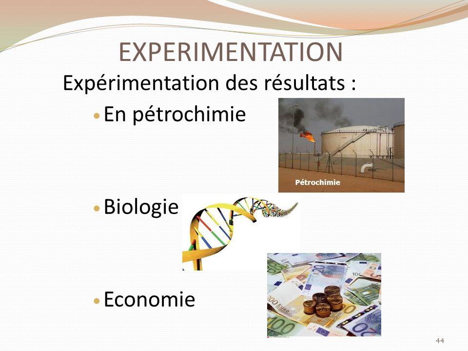 EXPERIMENTATION Expérimentation des résultats : En pétrochimie