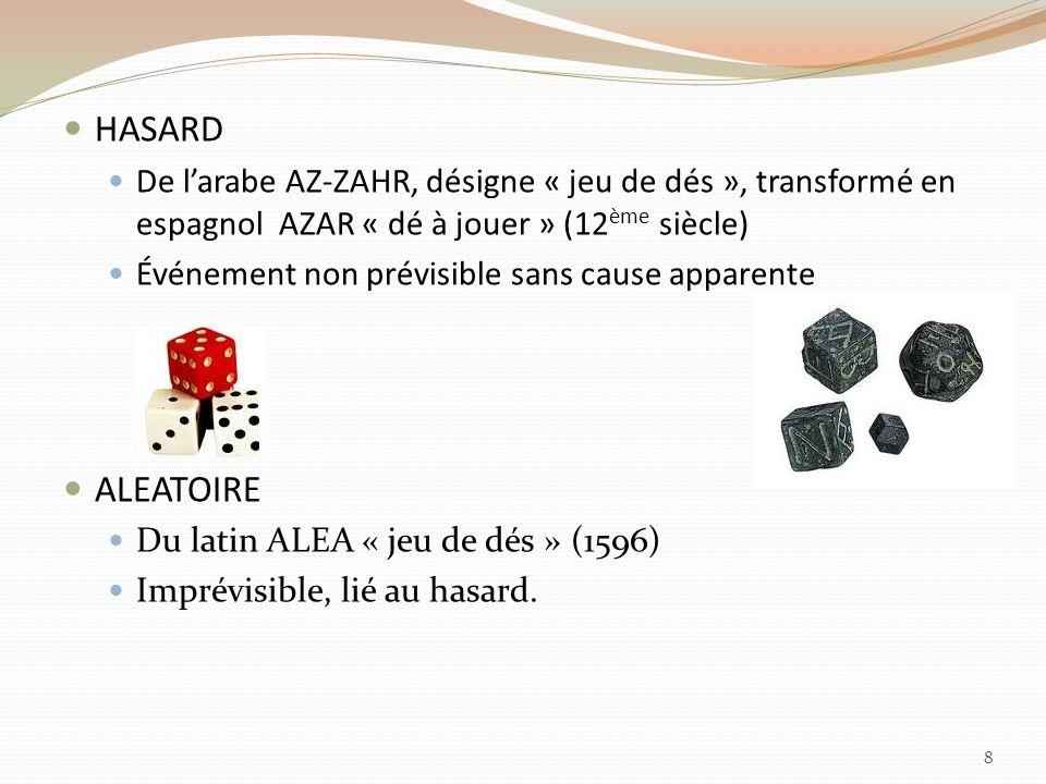 HASARD De l'arabe AZ-ZAHR, désigne « jeu de dés », transformé en espagnol AZAR « dé à jouer » (12ème siècle)