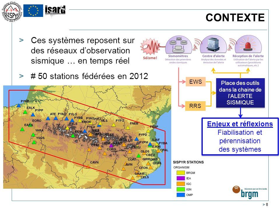 CONTEXTE Ces systèmes reposent sur des réseaux d'observation sismique … en temps réel. # 50 stations fédérées en 2012.