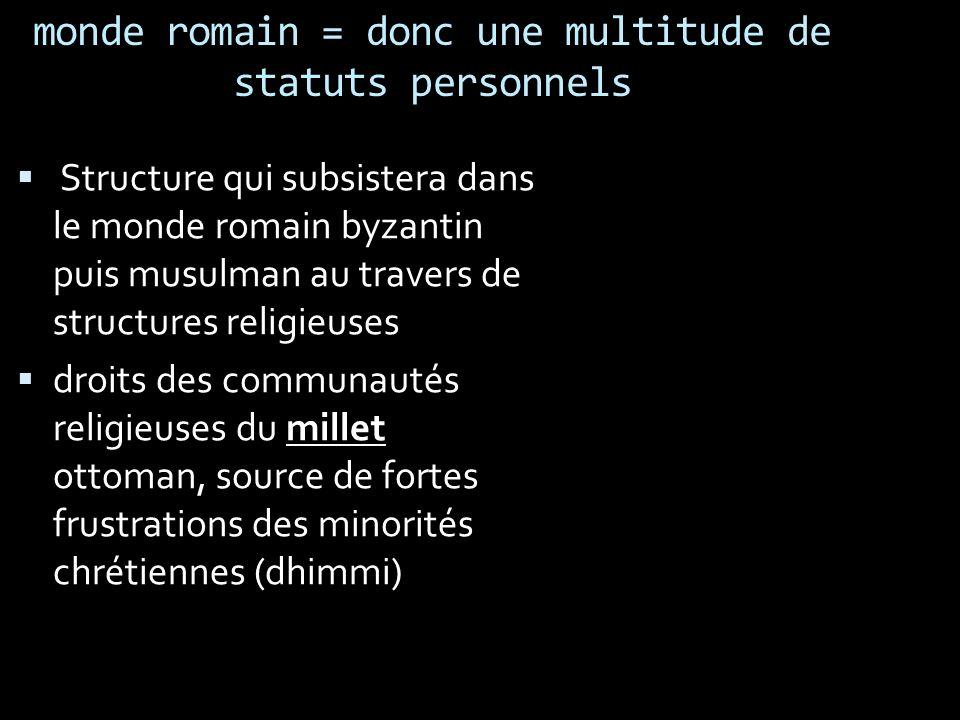 monde romain = donc une multitude de statuts personnels