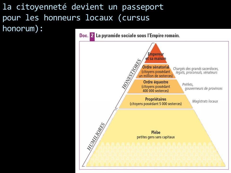 la citoyenneté devient un passeport pour les honneurs locaux (cursus honorum):