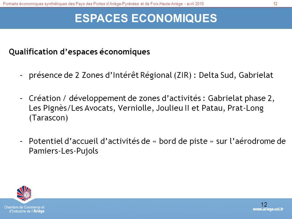 ESPACES ECONOMIQUES Qualification d'espaces économiques
