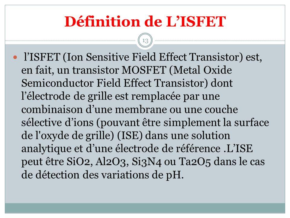 Définition de L'ISFET