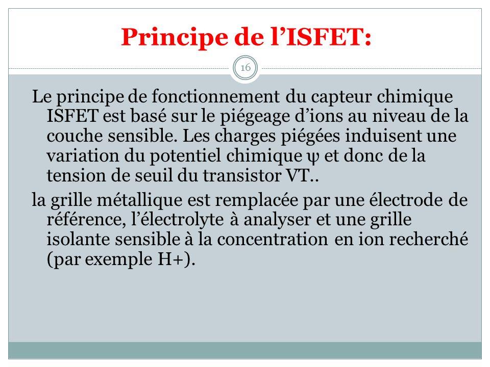 Principe de l'ISFET: