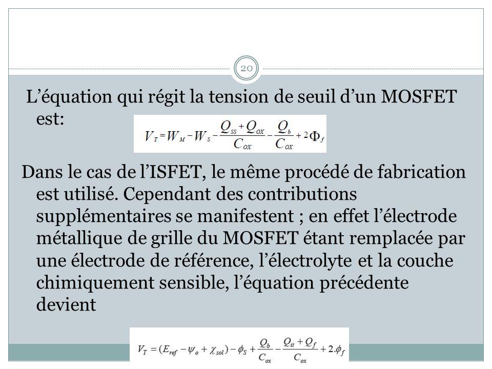 L'équation qui régit la tension de seuil d'un MOSFET est: