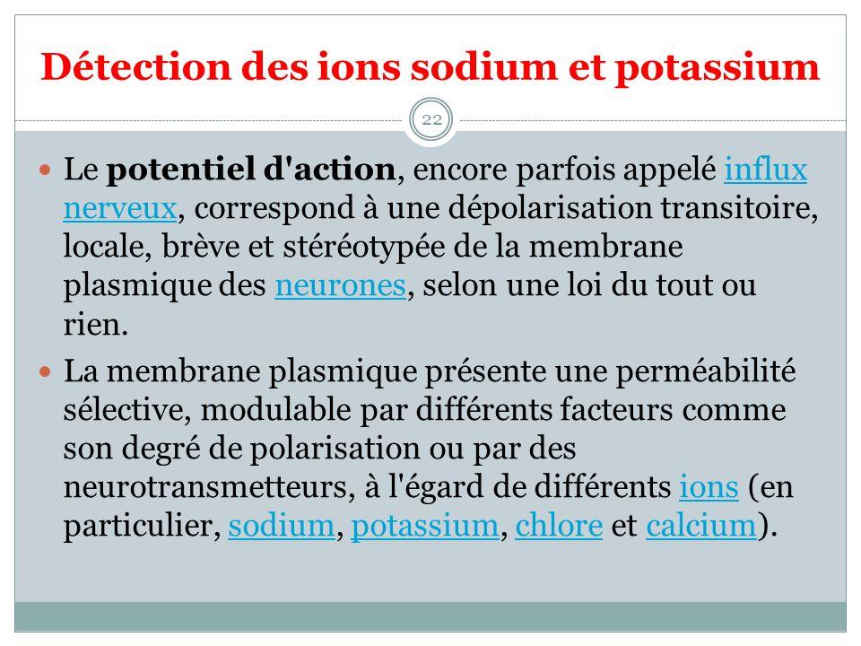 Détection des ions sodium et potassium