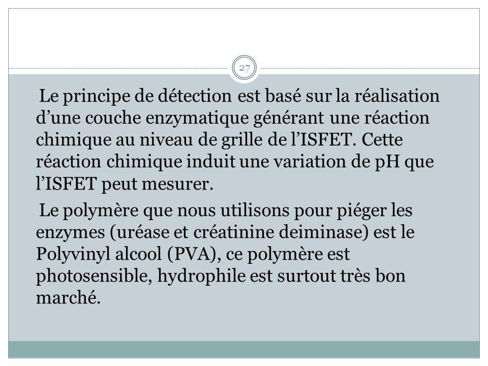Le principe de détection est basé sur la réalisation d'une couche enzymatique générant une réaction chimique au niveau de grille de l'ISFET. Cette réaction chimique induit une variation de pH que l'ISFET peut mesurer.