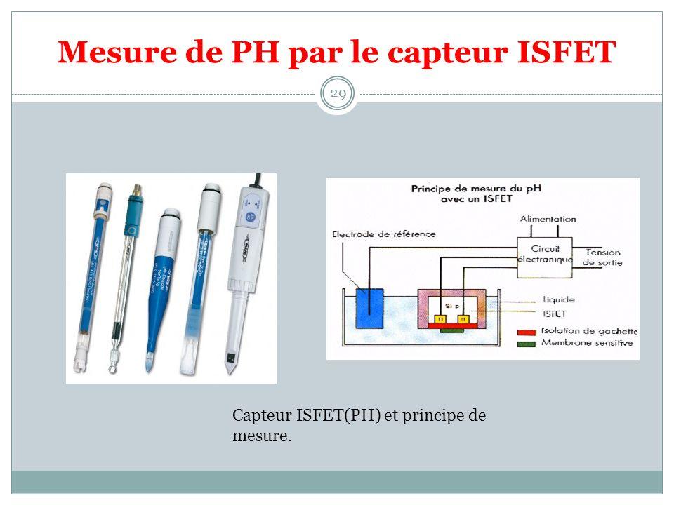 Mesure de PH par le capteur ISFET