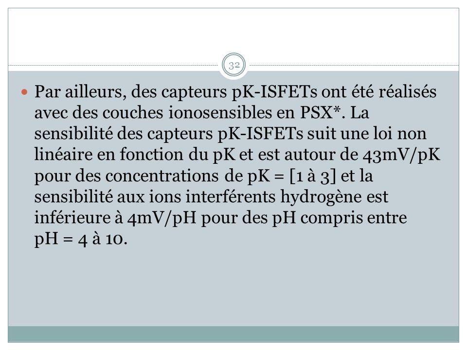 Par ailleurs, des capteurs pK-ISFETs ont été réalisés avec des couches ionosensibles en PSX*.