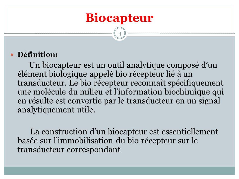 Biocapteur Définition: