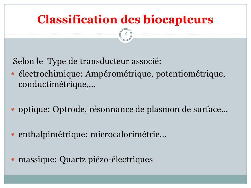 Classification des biocapteurs