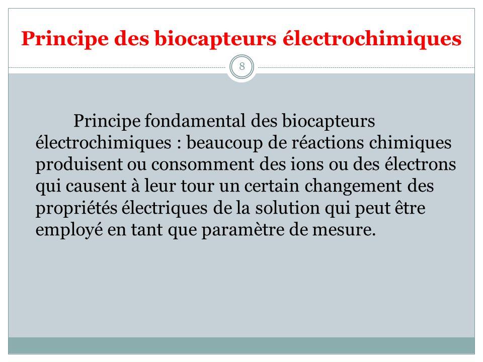 Principe des biocapteurs électrochimiques