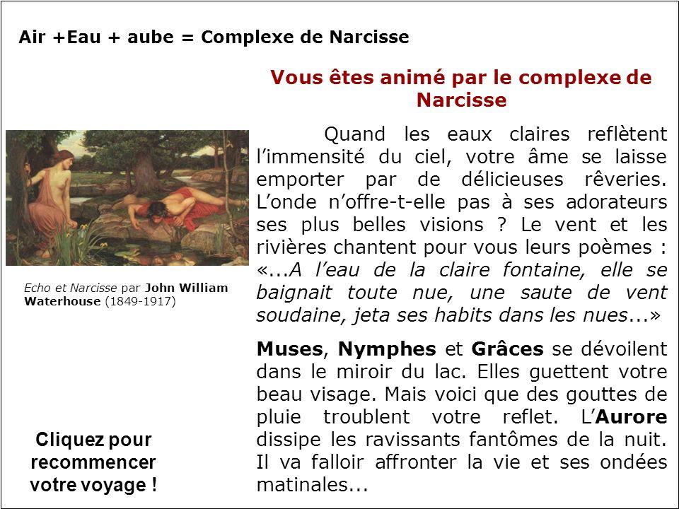 Vous êtes animé par le complexe de Narcisse