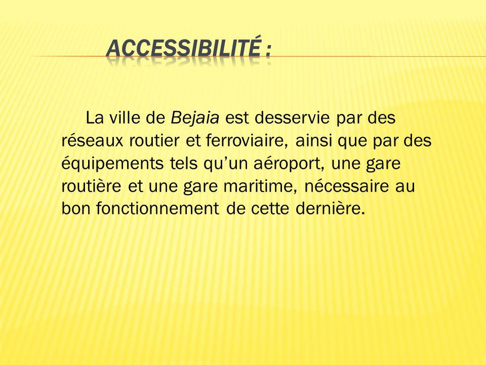 Accessibilité :