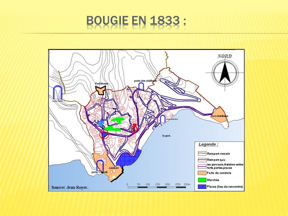 Bougie en 1833 :