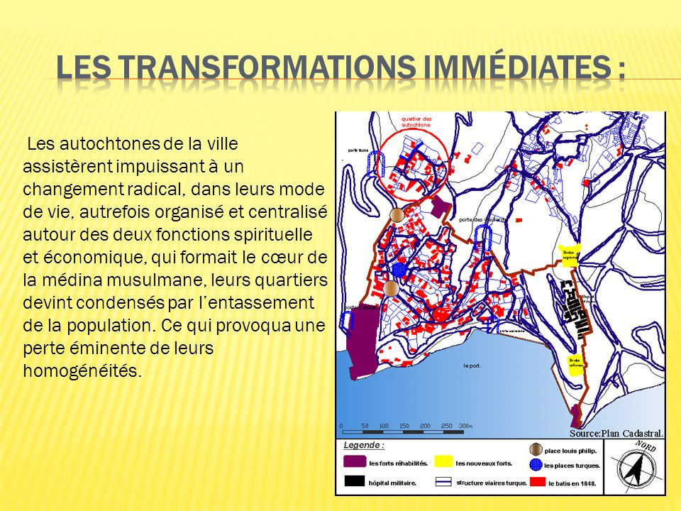 Les transformations immédiates :
