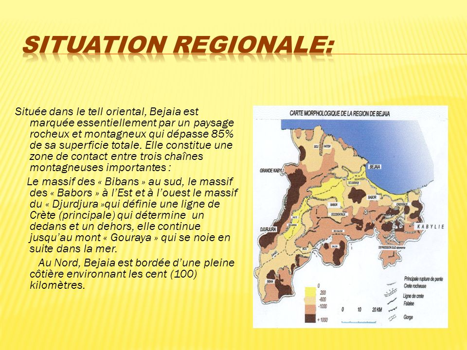 SITUATION REGIONALE: