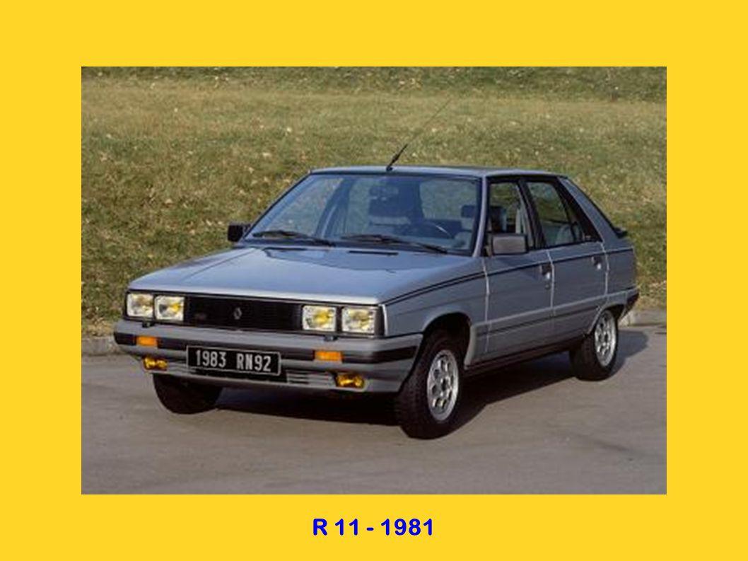 R 11 - 1981