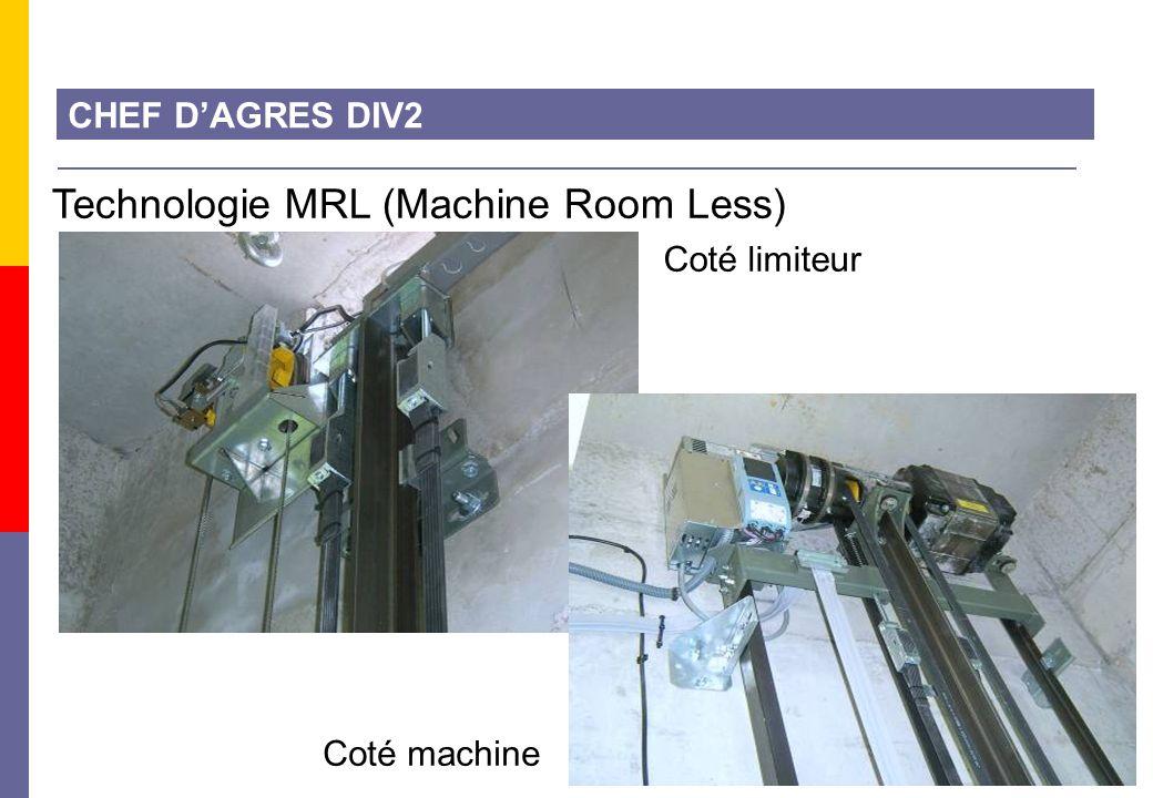 Technologie MRL (Machine Room Less)