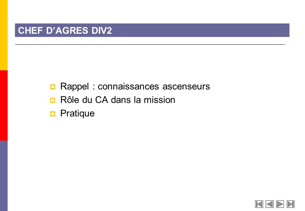 CHEF D'AGRES DIV2 Rappel : connaissances ascenseurs Rôle du CA dans la mission Pratique