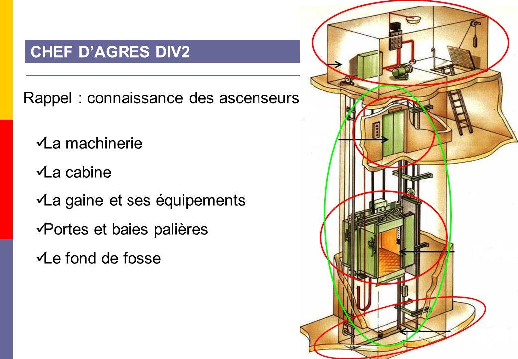 CHEF D'AGRES DIV2 Rappel : connaissance des ascenseurs. La machinerie. La cabine. La gaine et ses équipements.
