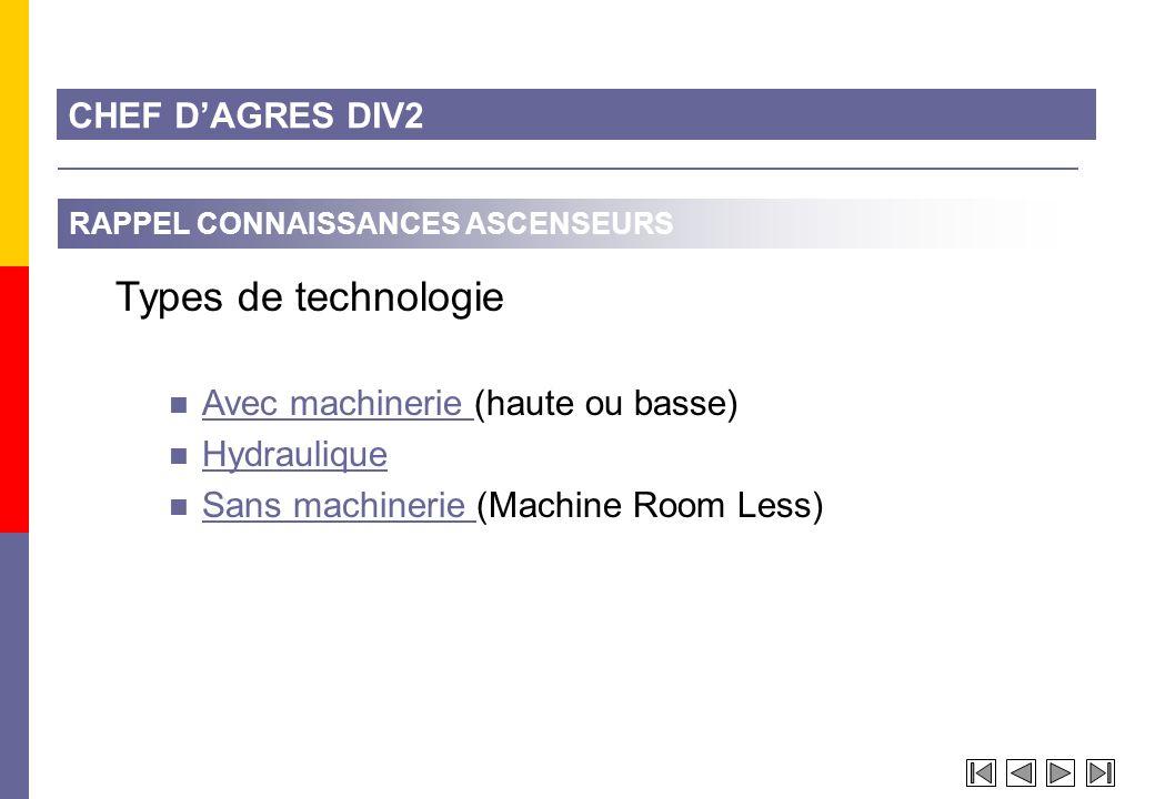 Types de technologie CHEF D'AGRES DIV2