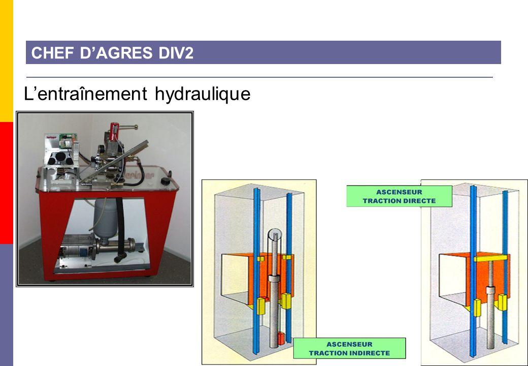 L'entraînement hydraulique