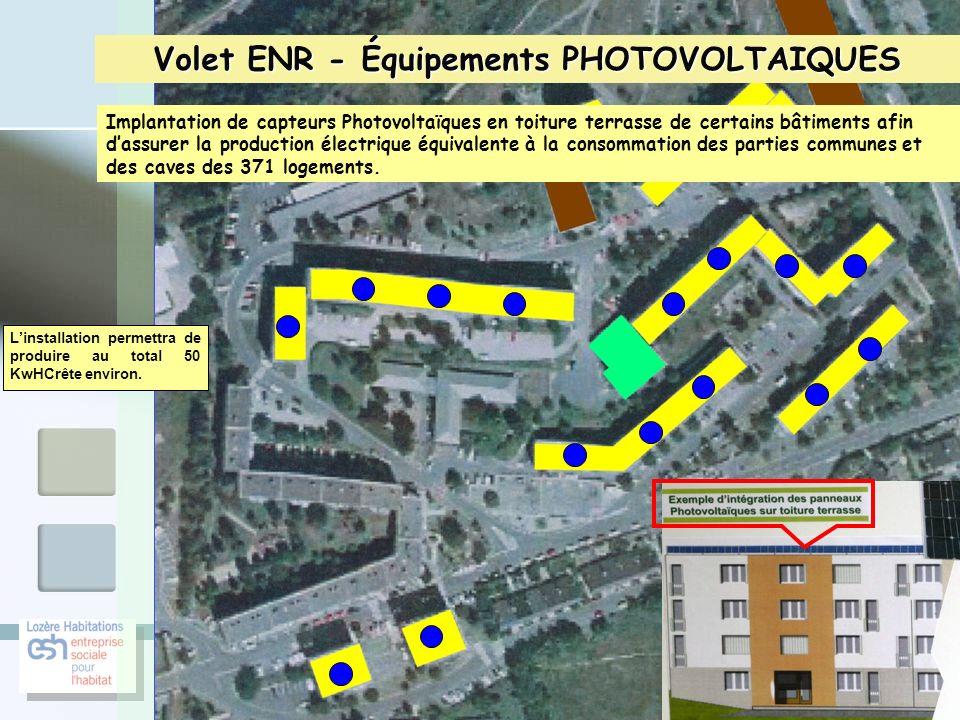 Volet ENR - Équipements PHOTOVOLTAIQUES