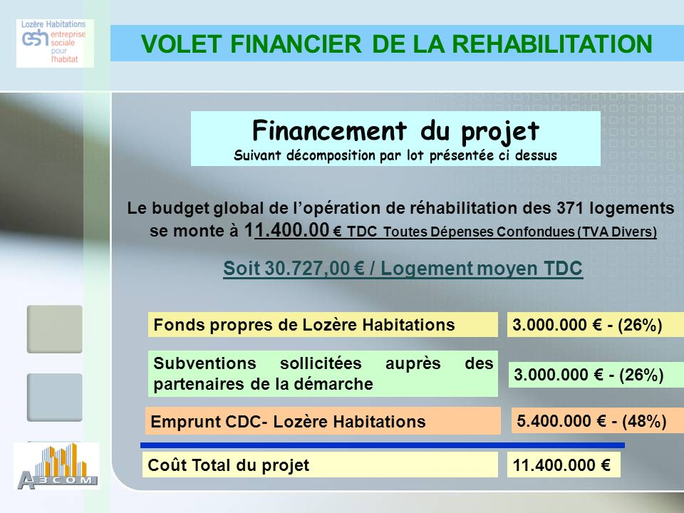 VOLET FINANCIER DE LA REHABILITATION