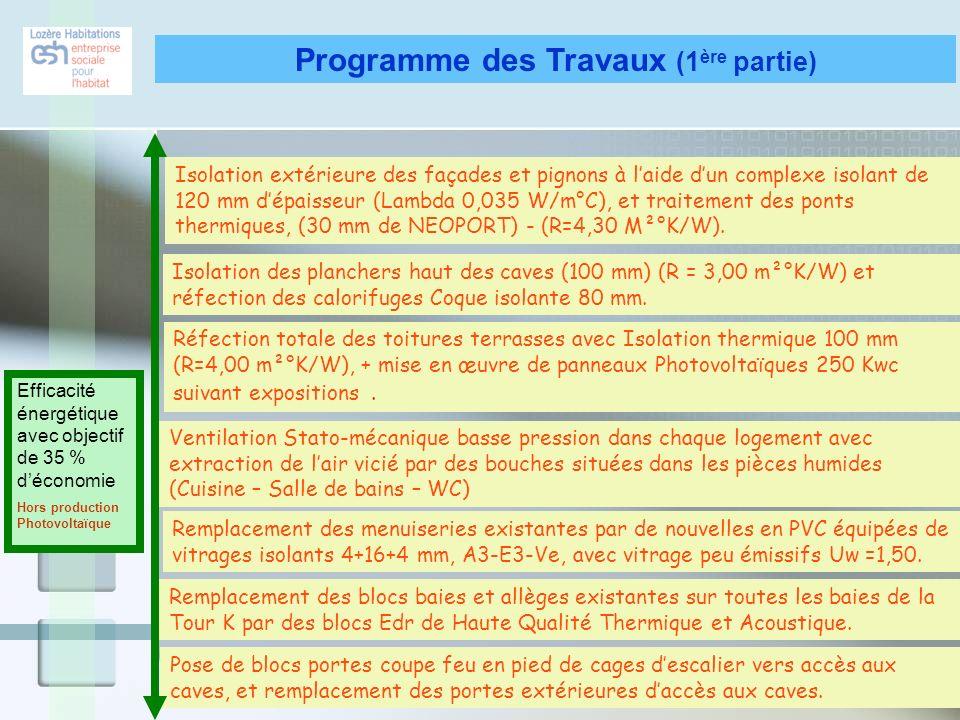 Programme des Travaux (1ère partie)
