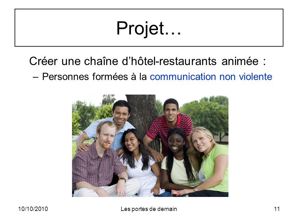 Projet… Créer une chaîne d'hôtel-restaurants animée :
