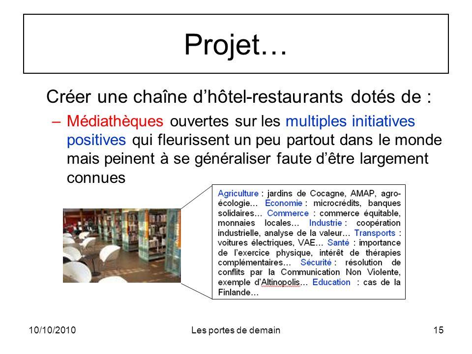Projet… Créer une chaîne d'hôtel-restaurants dotés de :