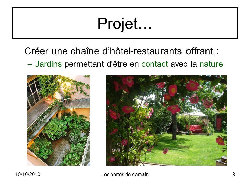Projet… Créer une chaîne d'hôtel-restaurants offrant :