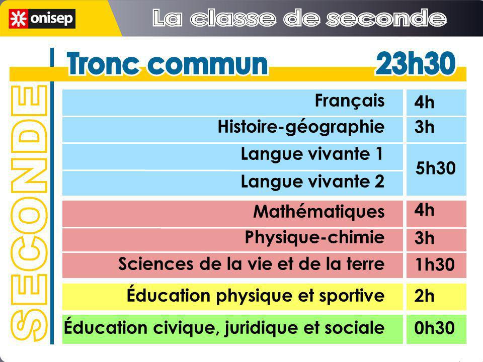 La classe de seconde La classe de seconde Tronc commun 23h30