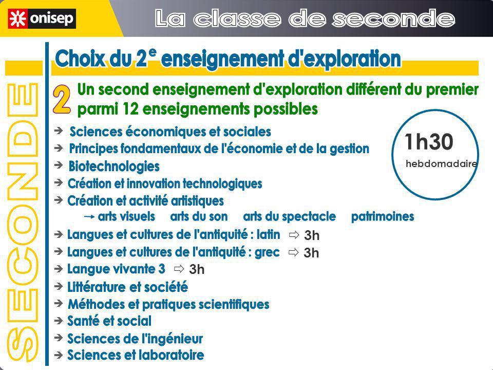 Choix du 2 enseignement d exploration