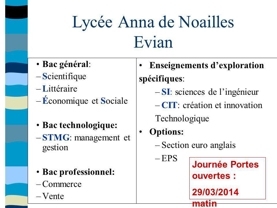 Lycée Anna de Noailles Evian