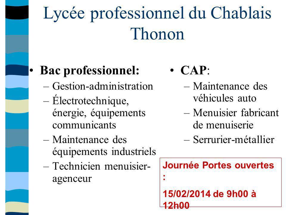 Lycée professionnel du Chablais Thonon