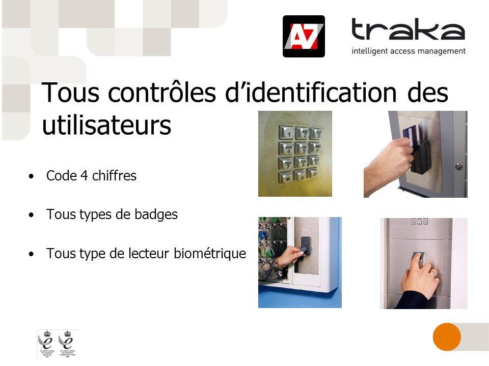 Tous contrôles d'identification des utilisateurs