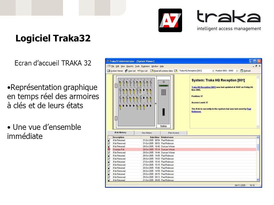 Logiciel Traka32 Ecran d'accueil TRAKA 32. Représentation graphique en temps réel des armoires à clés et de leurs états.